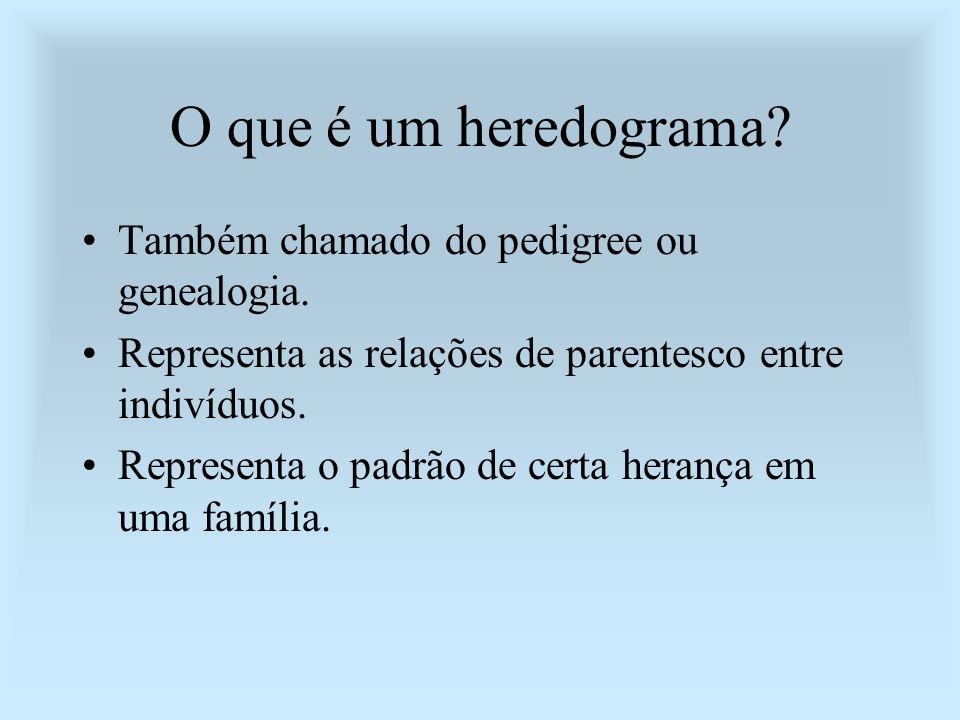 O que é um heredograma Também chamado do pedigree ou genealogia.