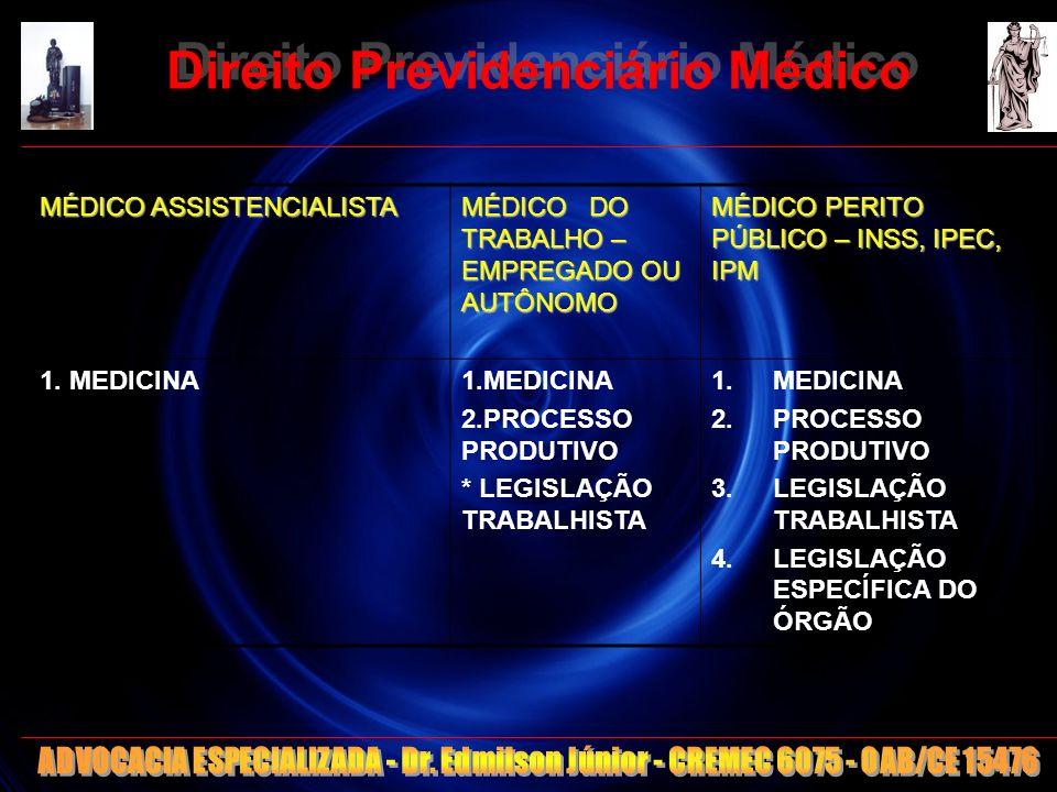 Direito Previdenciário Médico