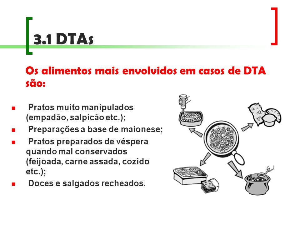 3.1 DTAs Os alimentos mais envolvidos em casos de DTA são: