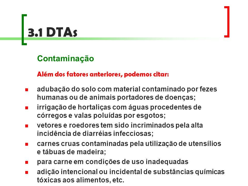 3.1 DTAs Contaminação Além dos fatores anteriores, podemos citar: