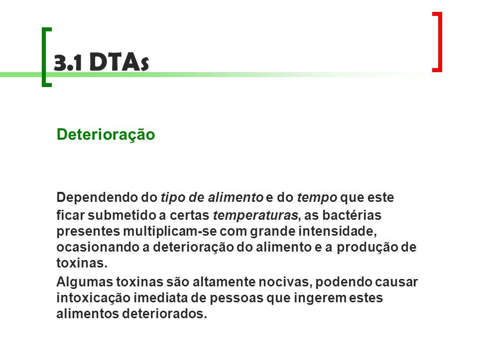 3.1 DTAs Deterioração.