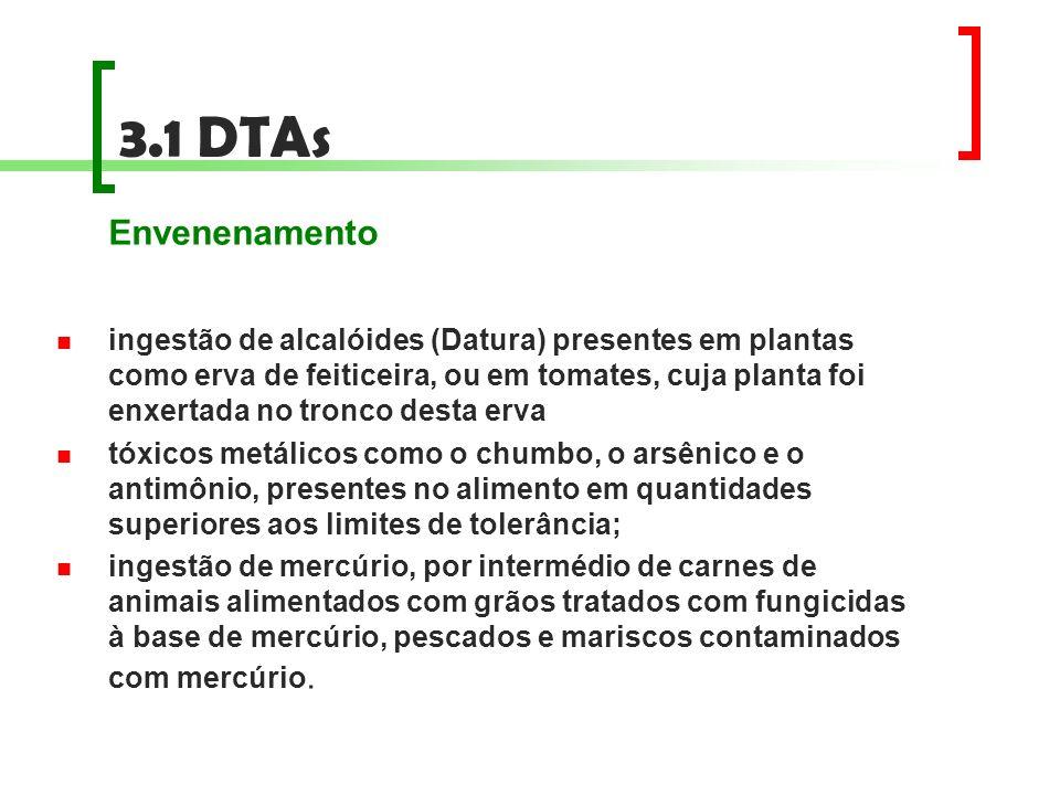 3.1 DTAs Envenenamento.