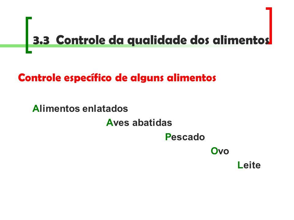 3.3 Controle da qualidade dos alimentos