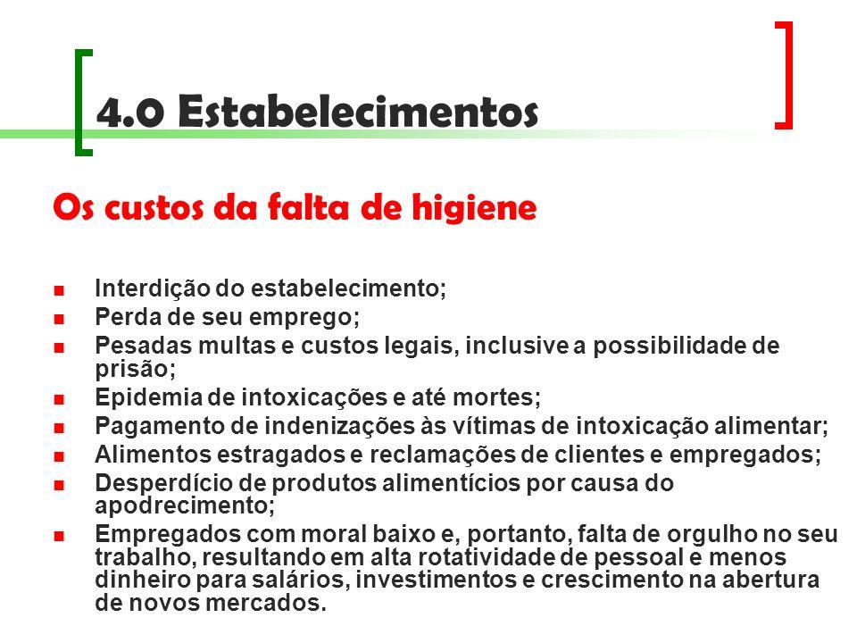 4.0 Estabelecimentos Os custos da falta de higiene