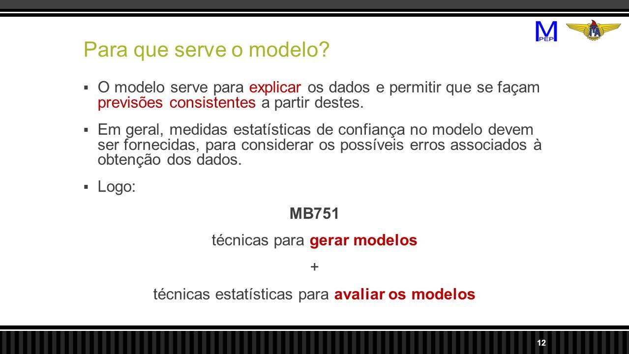 Para que serve o modelo O modelo serve para explicar os dados e permitir que se façam previsões consistentes a partir destes.