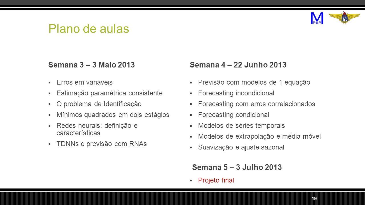 Plano de aulas Semana 3 – 3 Maio 2013 Semana 4 – 22 Junho 2013