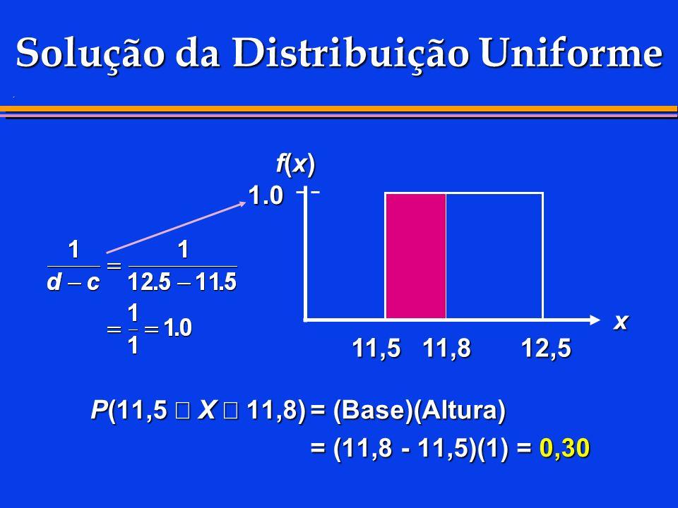 Solução da Distribuição Uniforme