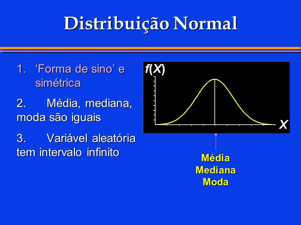 Distribuição Normal 1. 'Forma de sino' e simétrica