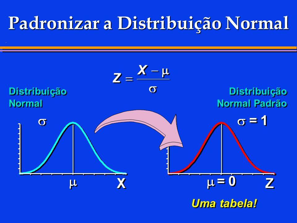 Padronizar a Distribuição Normal