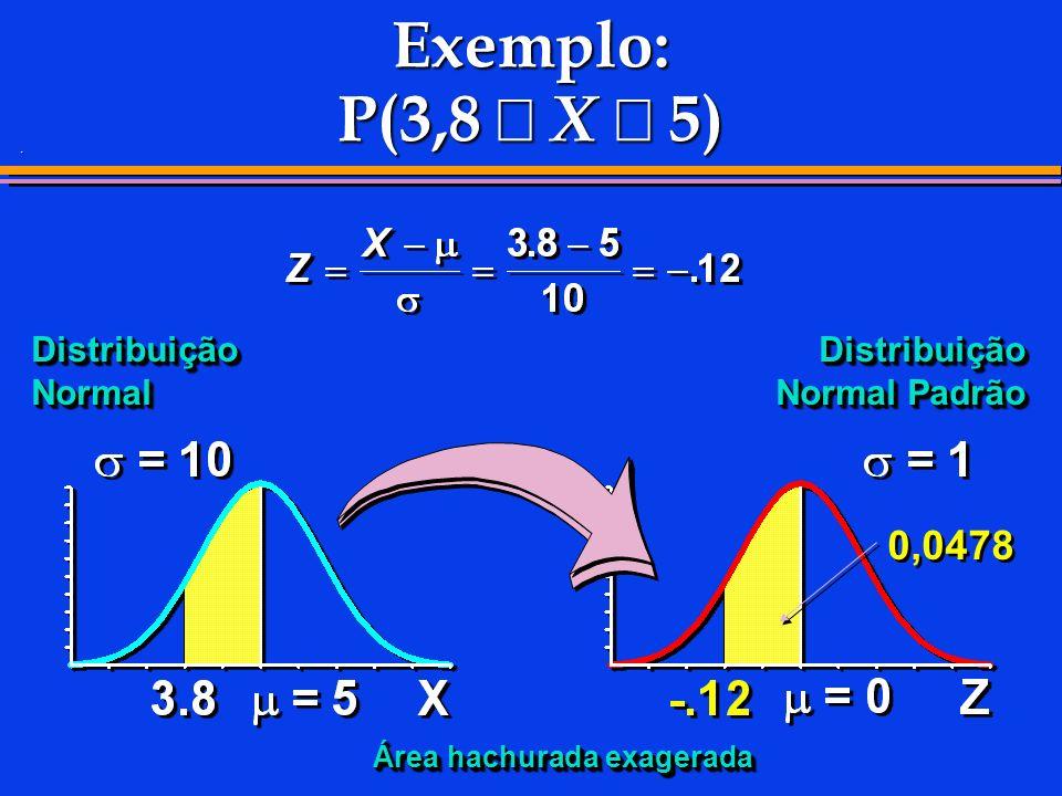 Exemplo: P(3,8 £ X £ 5) 0,0478 Distribuição Normal