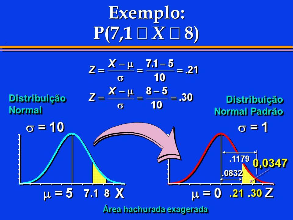 Exemplo: P(7,1 £ X £ 8) 0,0347 Distribuição Normal
