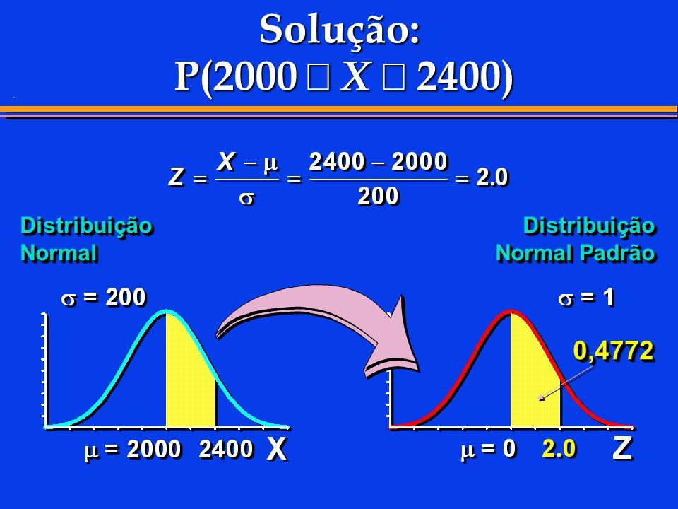 Solução: P(2000 £ X £ 2400) 0,4772 Distribuição Normal