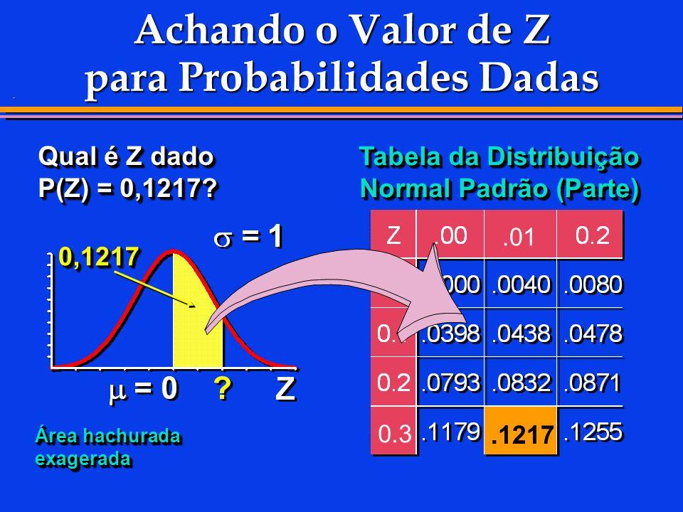 Achando o Valor de Z para Probabilidades Dadas