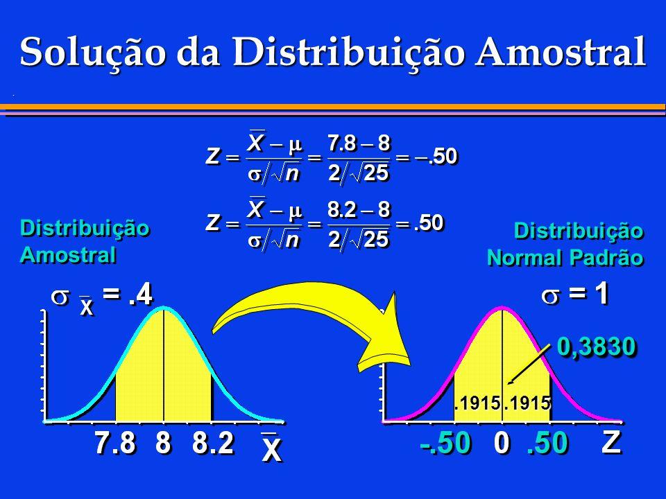 Solução da Distribuição Amostral
