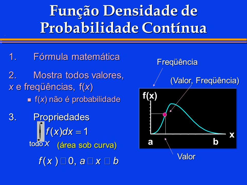 Função Densidade de Probabilidade Contínua