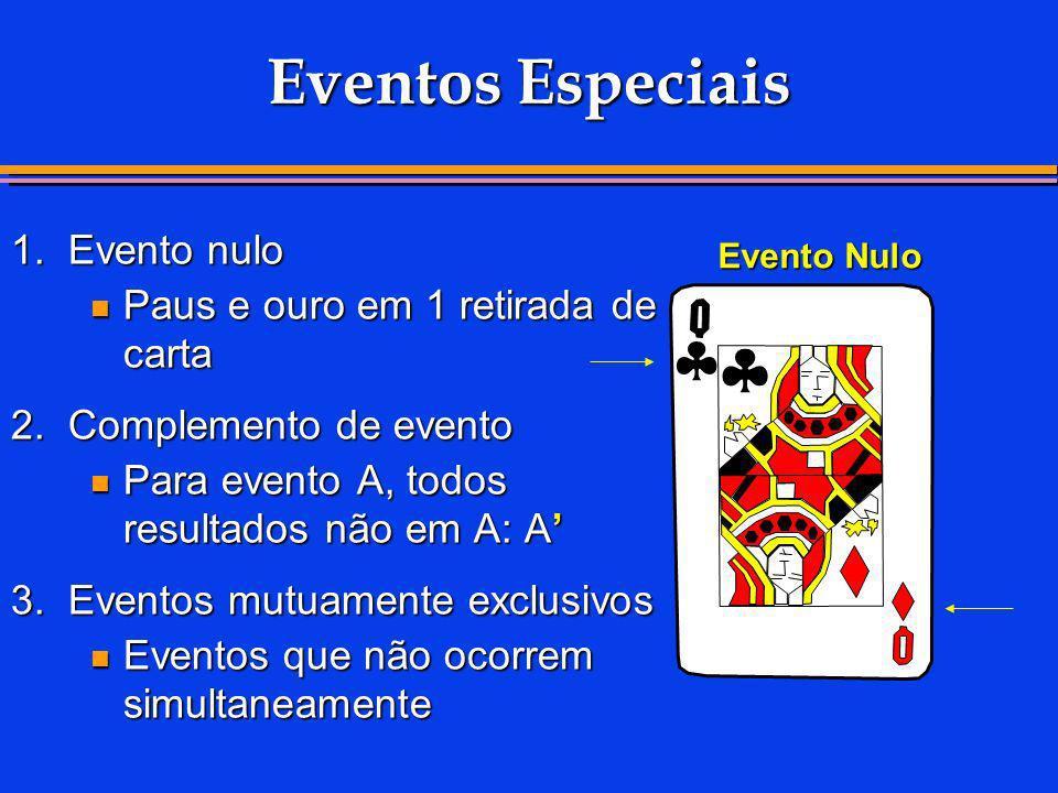  Eventos Especiais 1. Evento nulo Paus e ouro em 1 retirada de carta