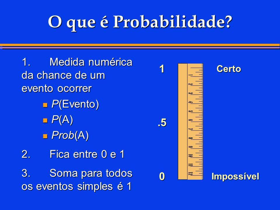 O que é Probabilidade 1. Medida numérica da chance de um evento ocorrer. P(Evento) P(A) Prob(A)