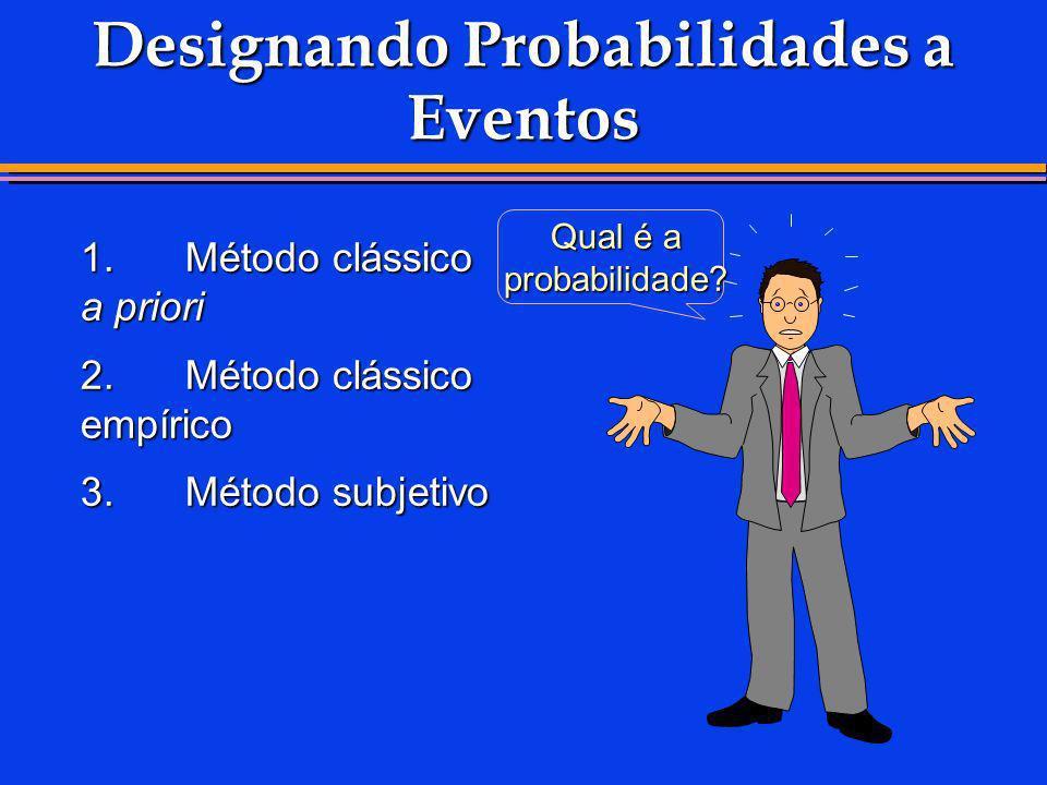 Designando Probabilidades a Eventos