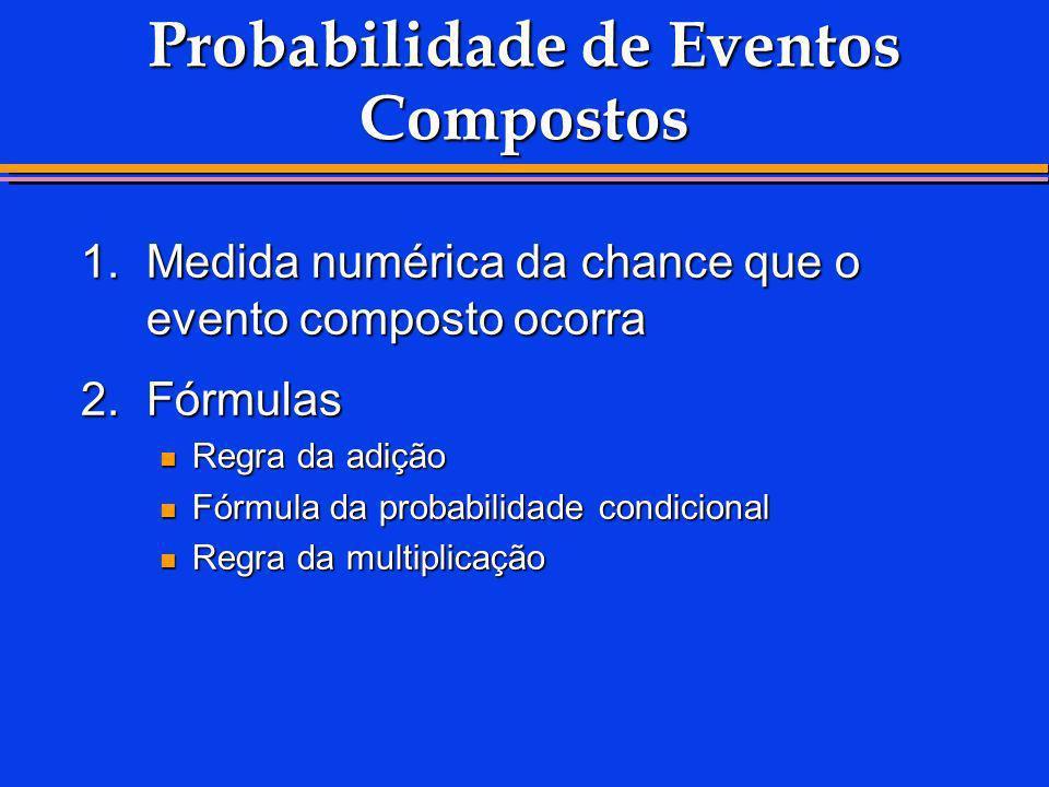 Probabilidade de Eventos Compostos