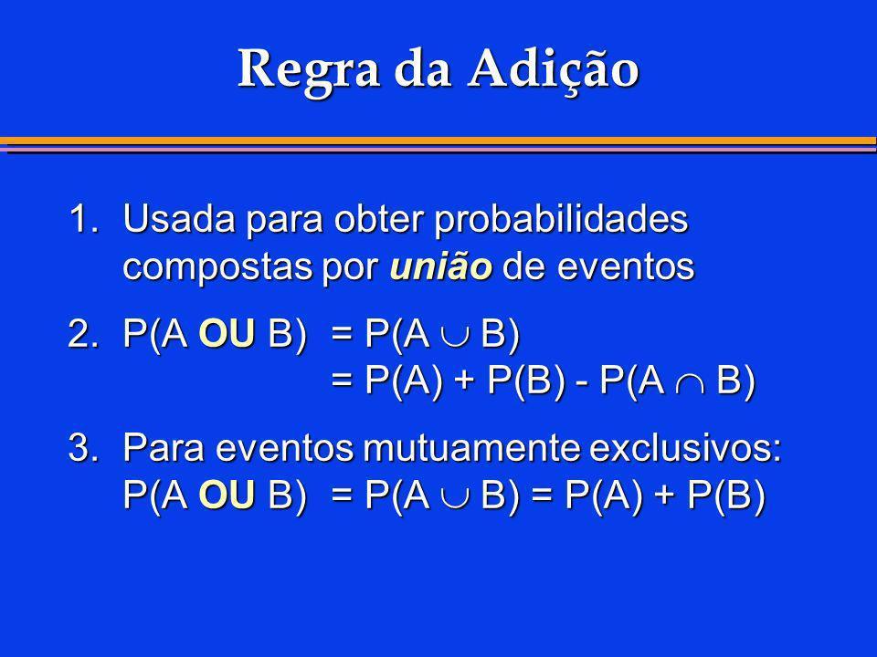 Regra da Adição 1. Usada para obter probabilidades compostas por união de eventos. 2. P(A OU B) = P(A  B) = P(A) + P(B) - P(A  B)