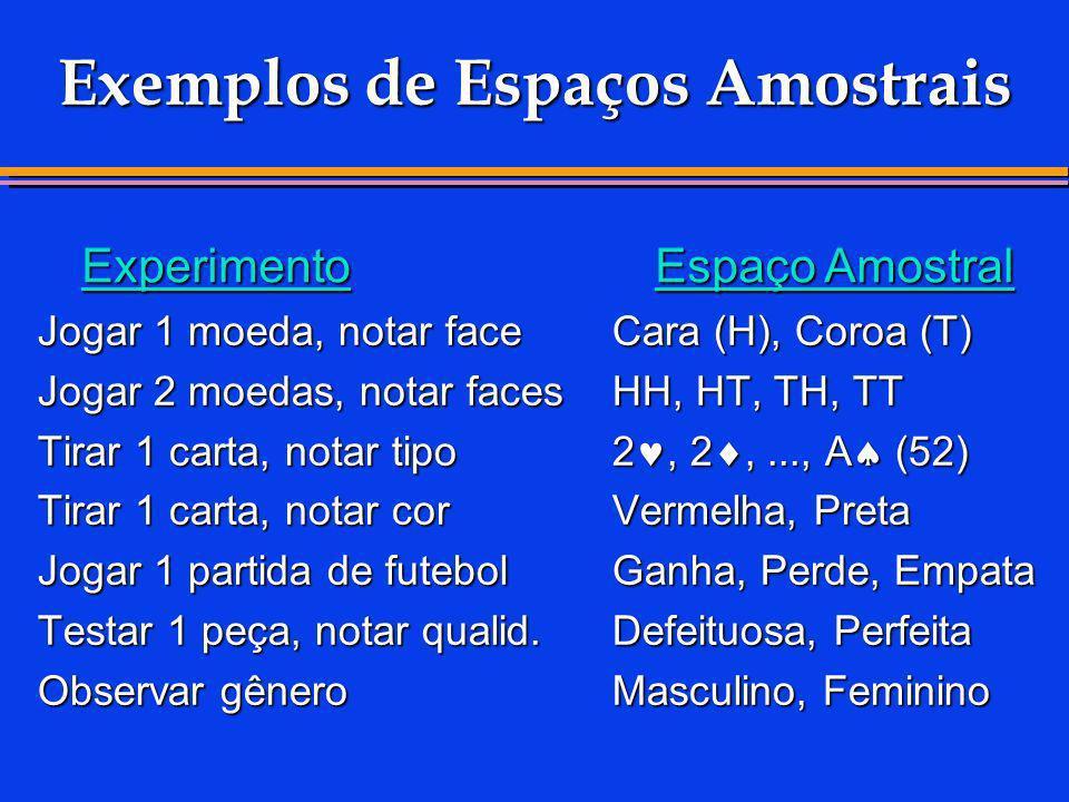 Exemplos de Espaços Amostrais