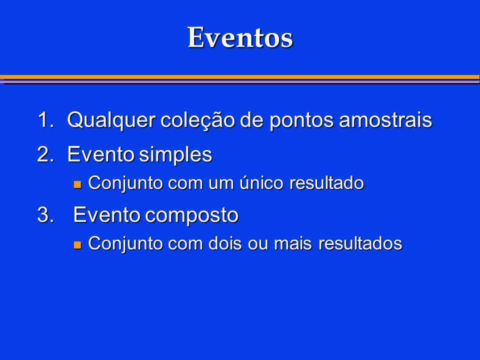 Eventos 1. Qualquer coleção de pontos amostrais 2. Evento simples