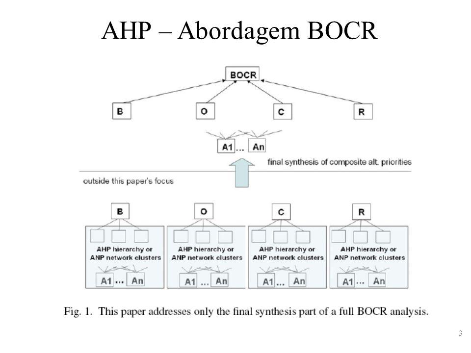 AHP – Abordagem BOCR