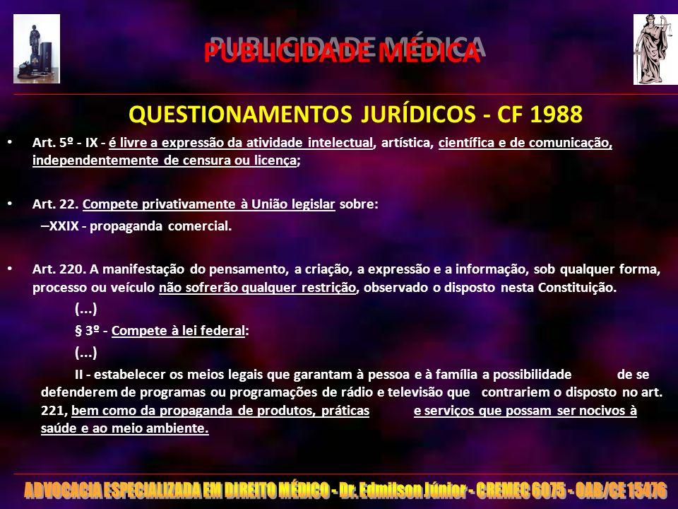 QUESTIONAMENTOS JURÍDICOS - CF 1988