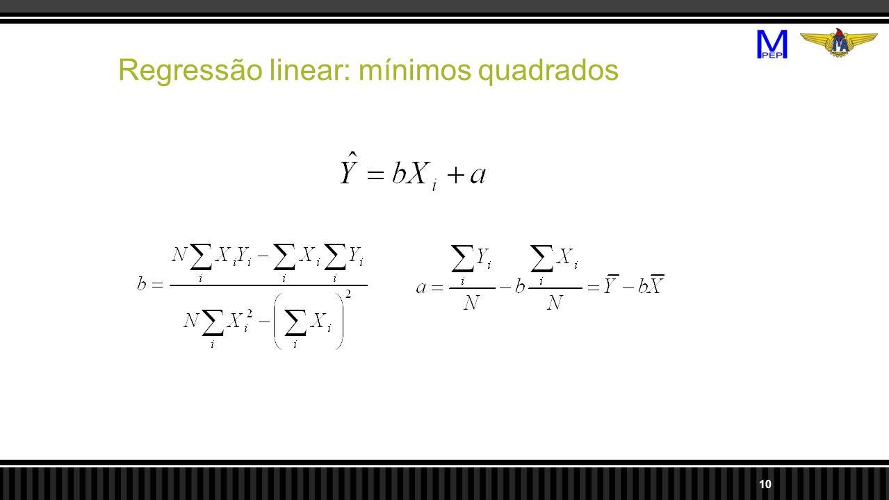 Regressão linear: mínimos quadrados
