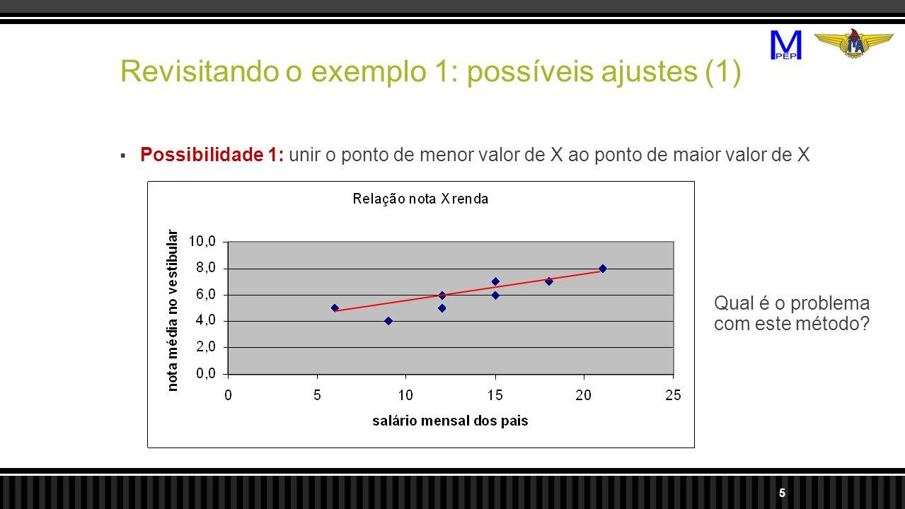 Revisitando o exemplo 1: possíveis ajustes (1)