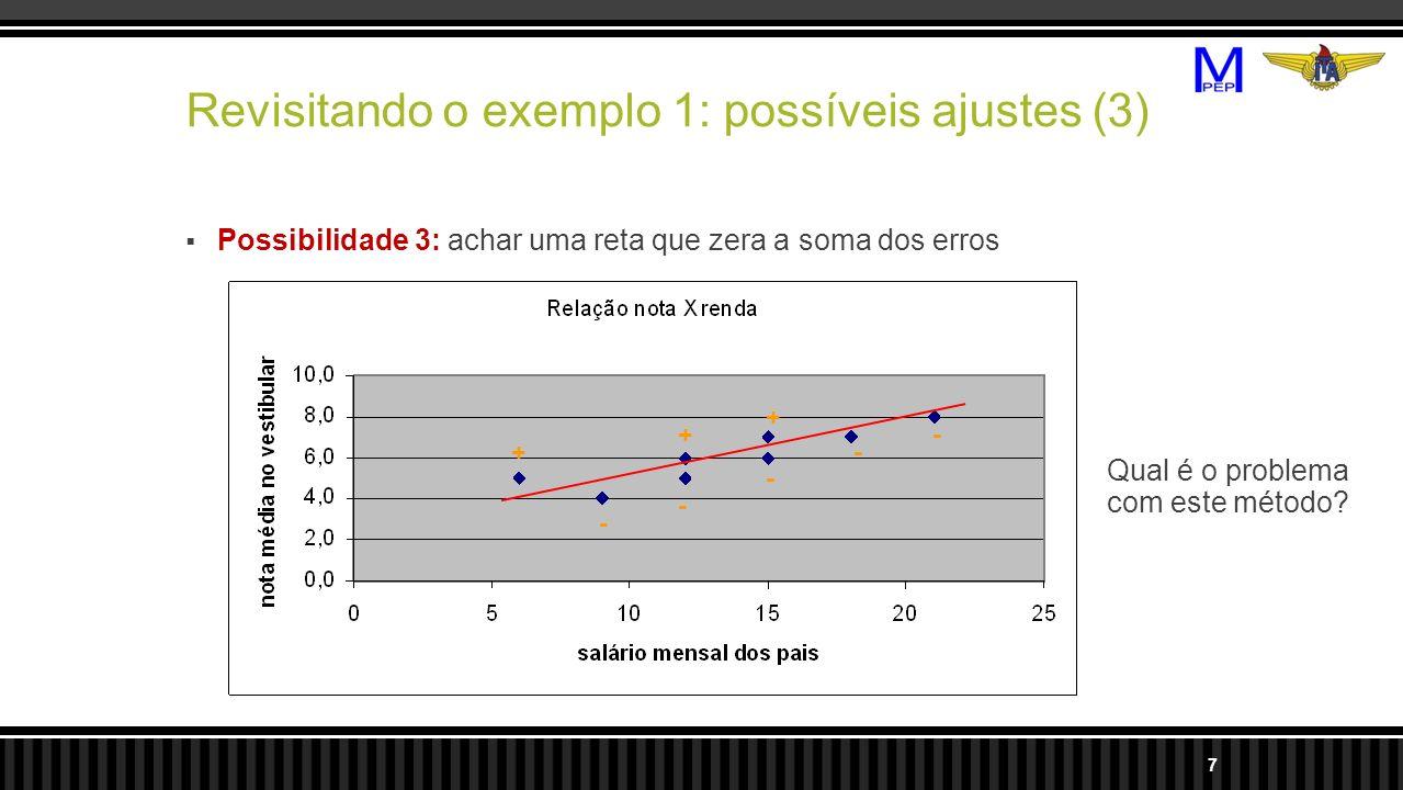 Revisitando o exemplo 1: possíveis ajustes (3)