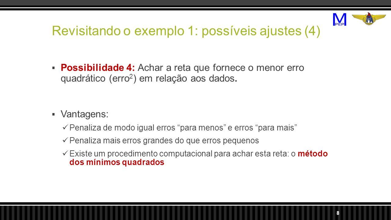Revisitando o exemplo 1: possíveis ajustes (4)