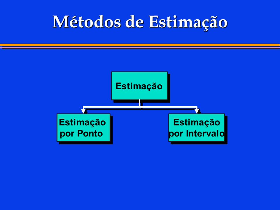 Métodos de Estimação Estimação Estimação Estimação por Ponto