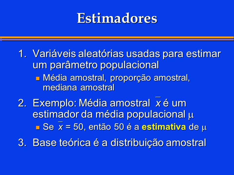 Estimadores 1. Variáveis aleatórias usadas para estimar um parâmetro populacional. Média amostral, proporção amostral, mediana amostral.