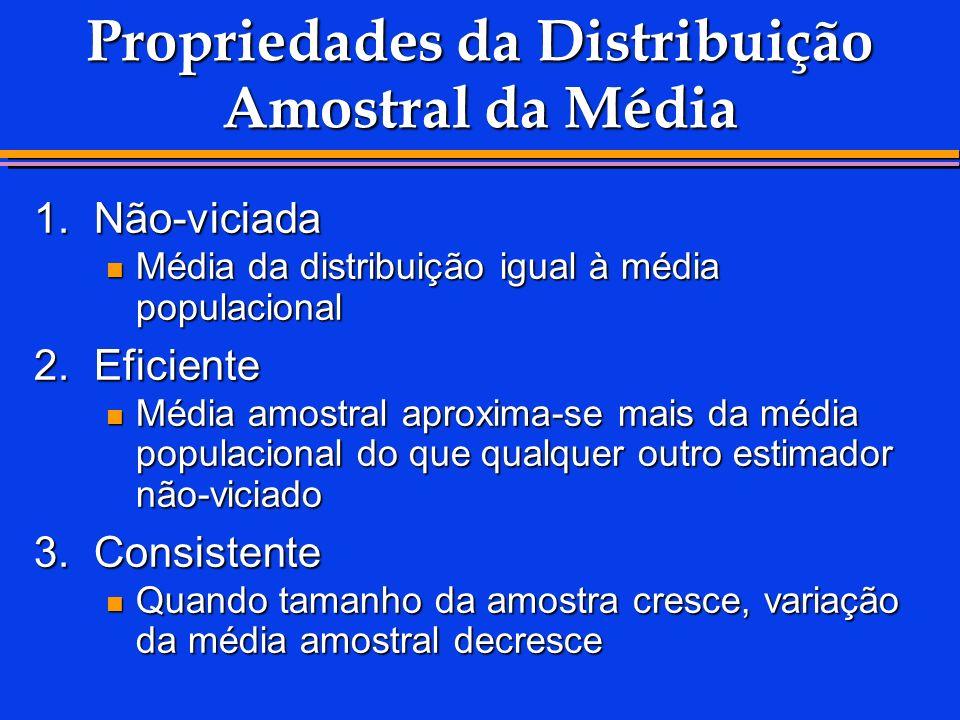 Propriedades da Distribuição Amostral da Média