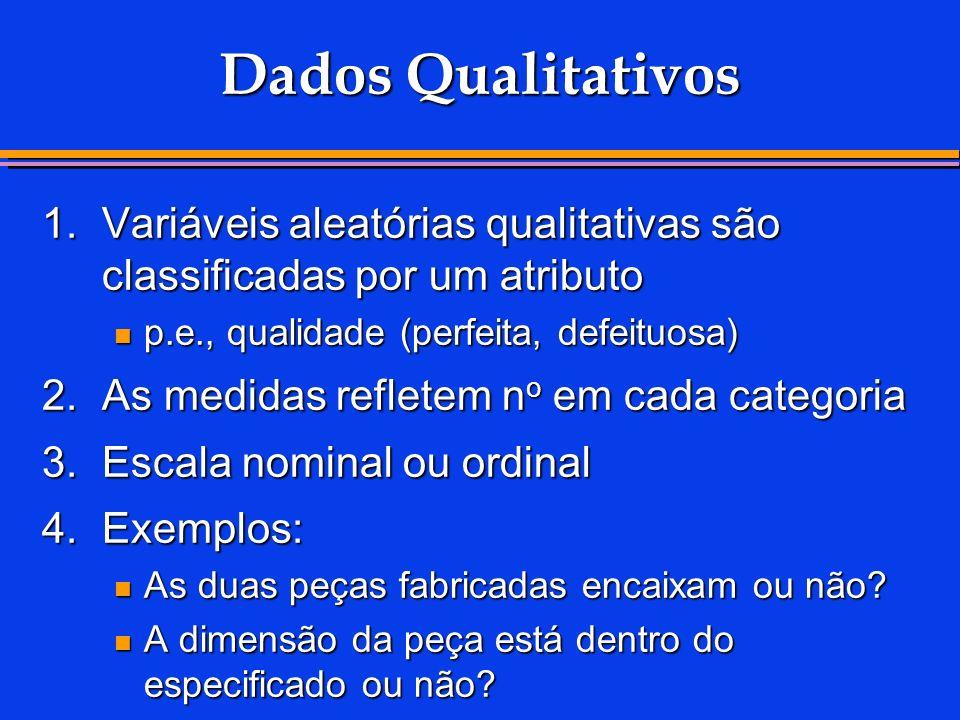 Dados Qualitativos 1. Variáveis aleatórias qualitativas são classificadas por um atributo. p.e., qualidade (perfeita, defeituosa)