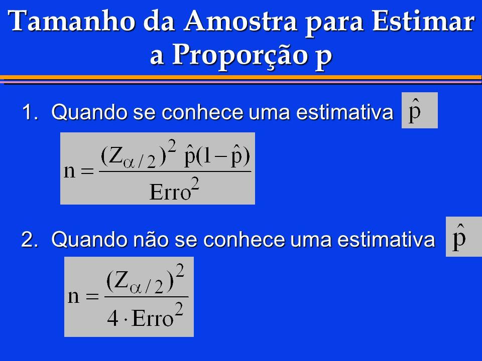 Tamanho da Amostra para Estimar a Proporção p