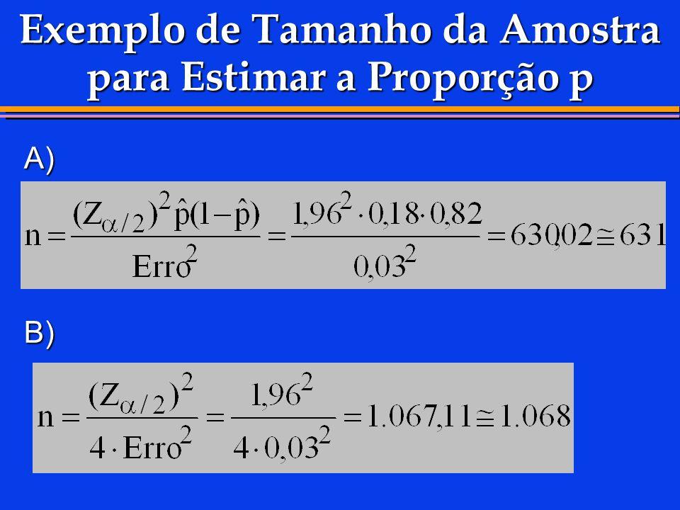 Exemplo de Tamanho da Amostra para Estimar a Proporção p