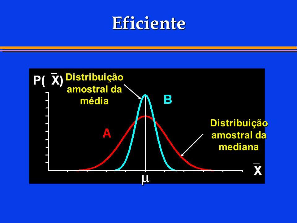 Distribuição amostral da média Distribuição amostral da mediana