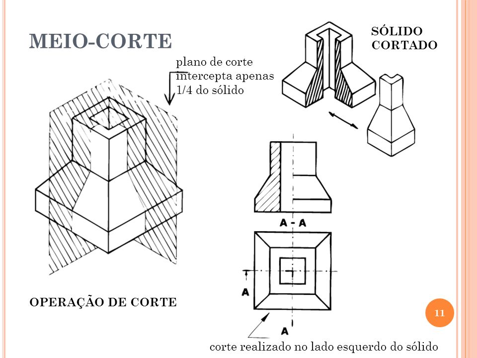 MEIO-CORTE SÓLIDO CORTADO
