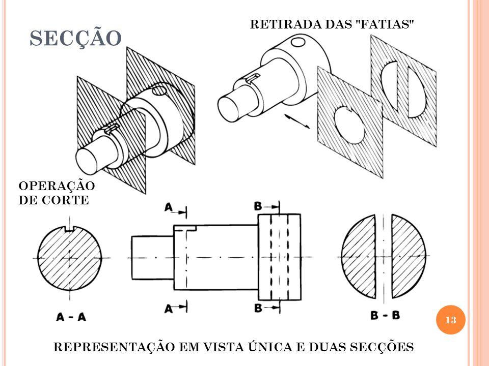 SECÇÃO RETIRADA DAS FATIAS OPERAÇÃO DE CORTE