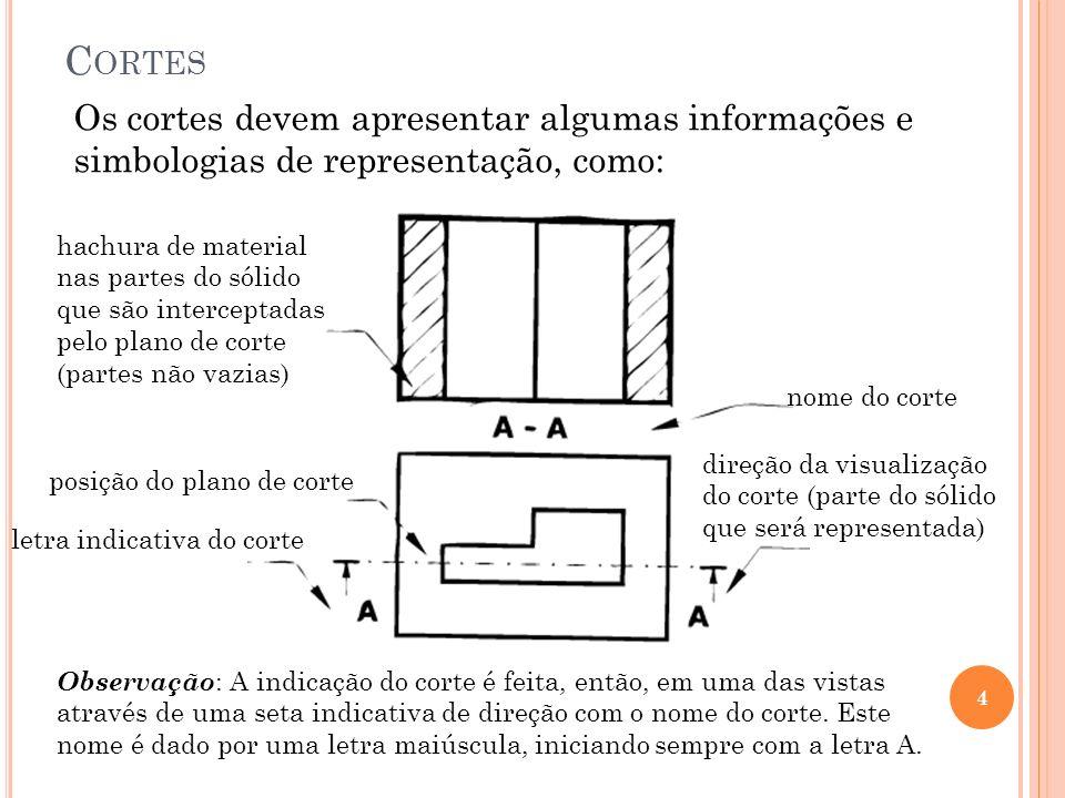 Cortes Os cortes devem apresentar algumas informações e simbologias de representação, como: