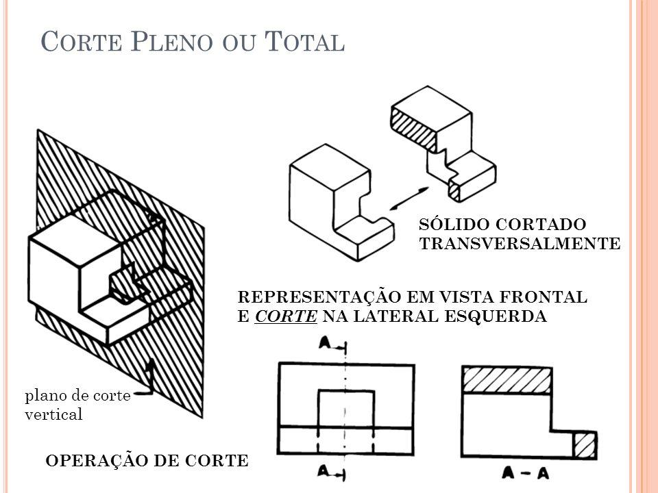 Corte Pleno ou Total SÓLIDO CORTADO TRANSVERSALMENTE