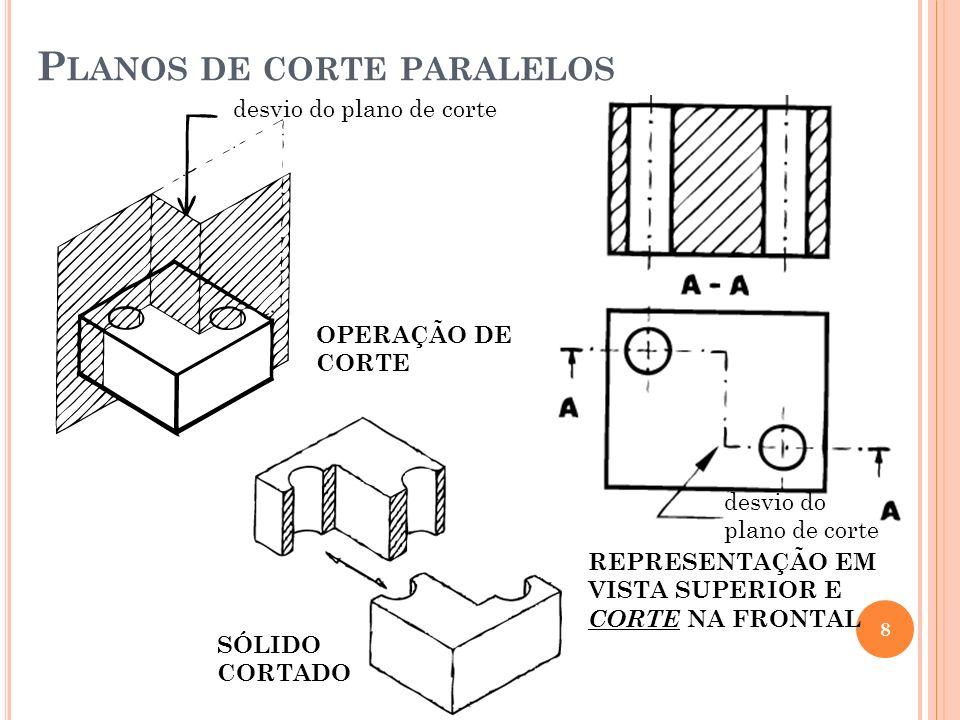 Planos de corte paralelos