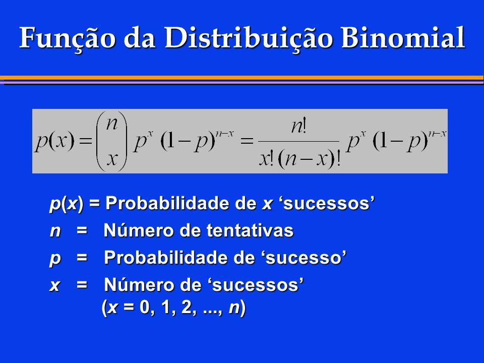 Função da Distribuição Binomial