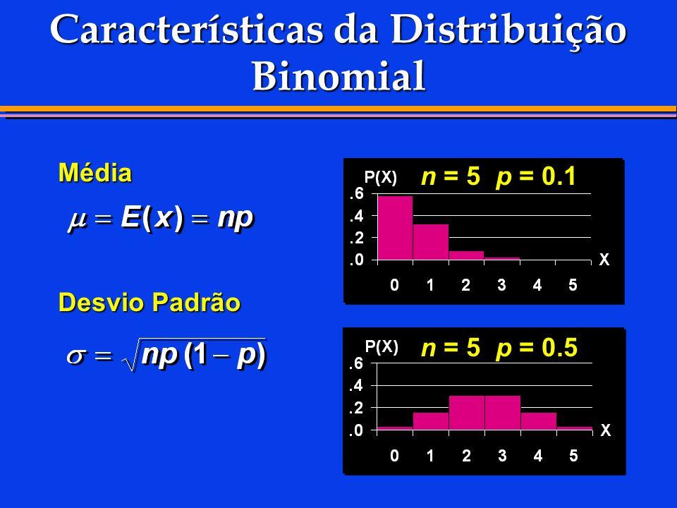 Características da Distribuição Binomial