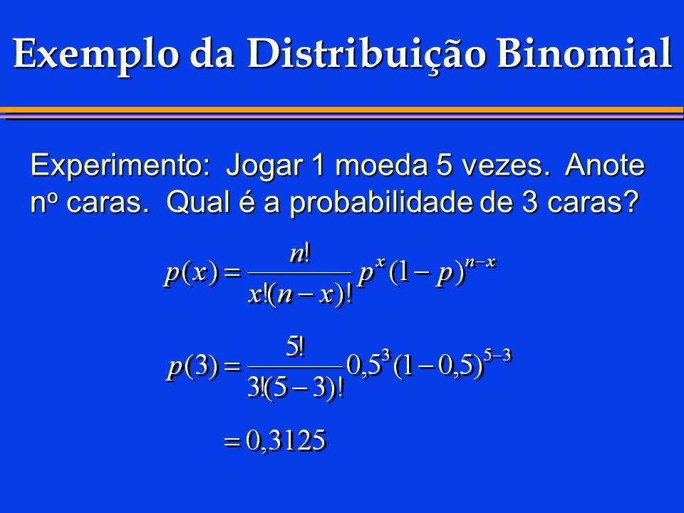Exemplo da Distribuição Binomial