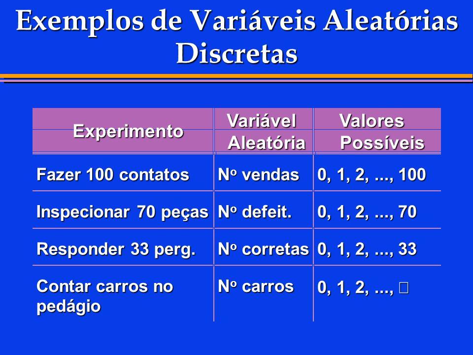 Exemplos de Variáveis Aleatórias Discretas