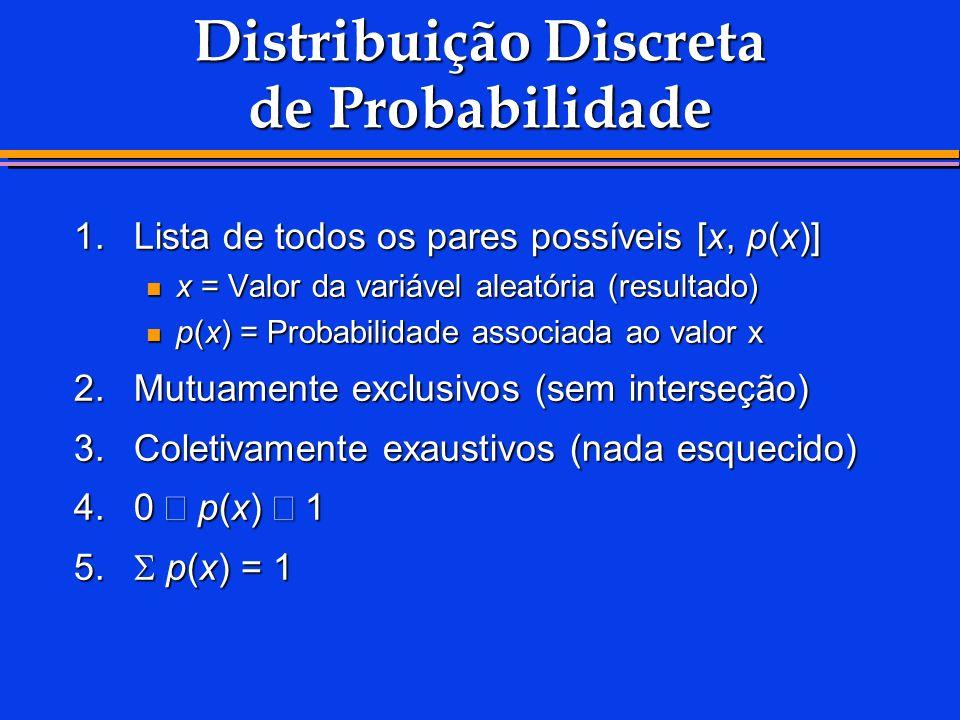 Distribuição Discreta de Probabilidade