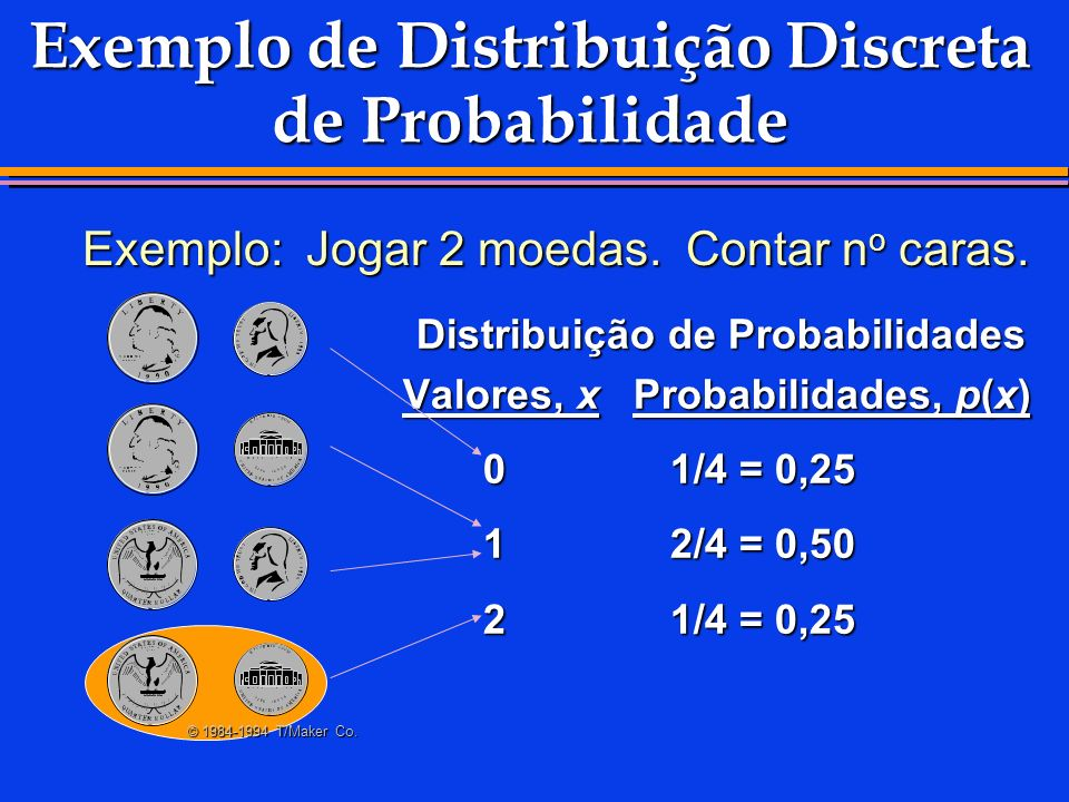 Exemplo de Distribuição Discreta de Probabilidade